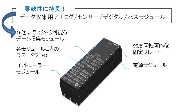 NanoX_tokutyou1.png