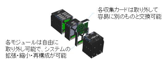 NanoX_tokutyou2.png