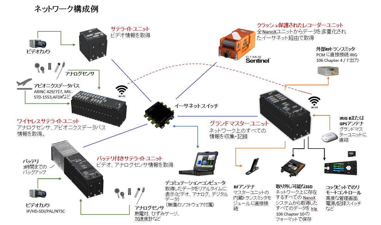 NanoX_tokutyou3.png
